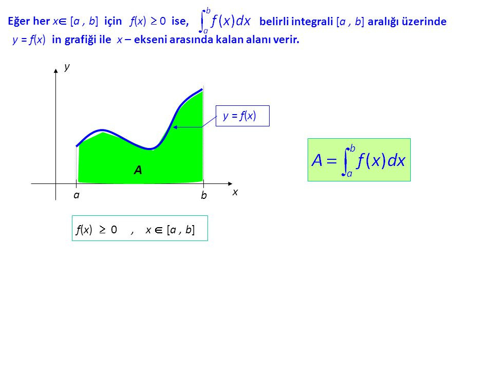 A Eğer her x [a , b] için f(x)  0 ise,